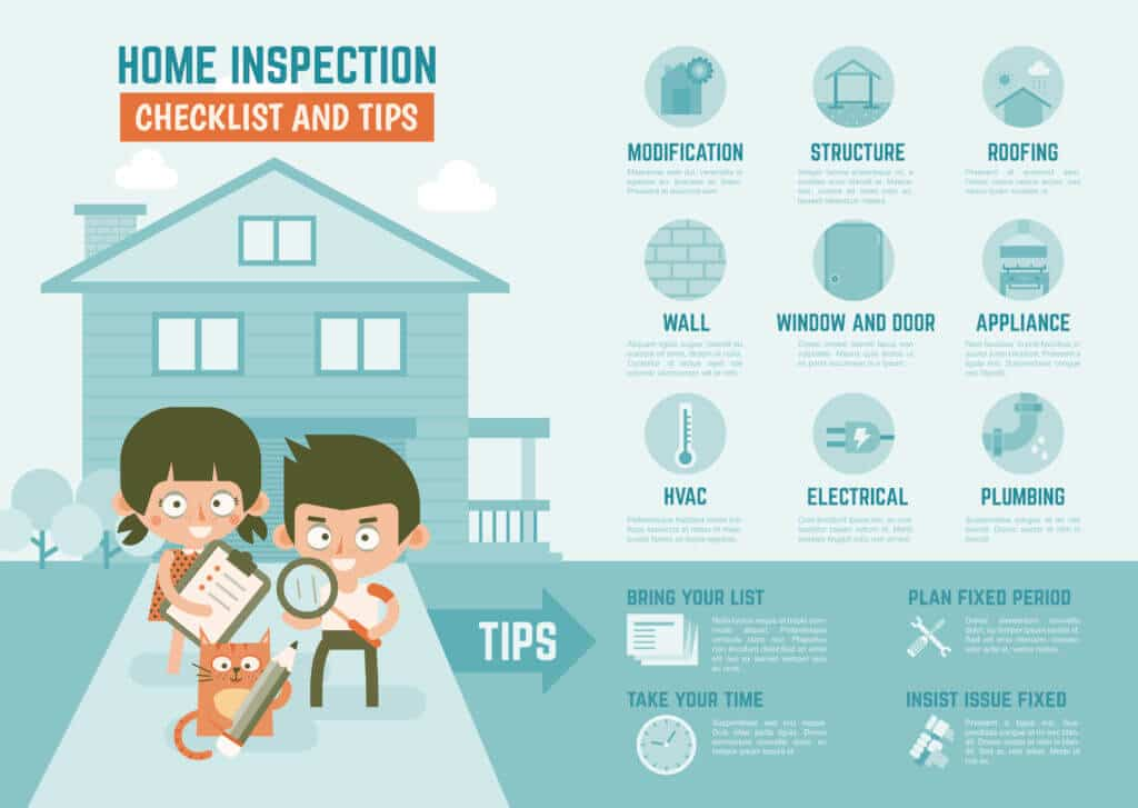 home inspections checklist for sellers and buyers